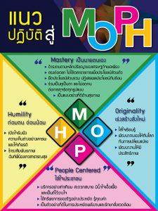 ค่านิยม (แนวปฏิบัติสู่) MOPH